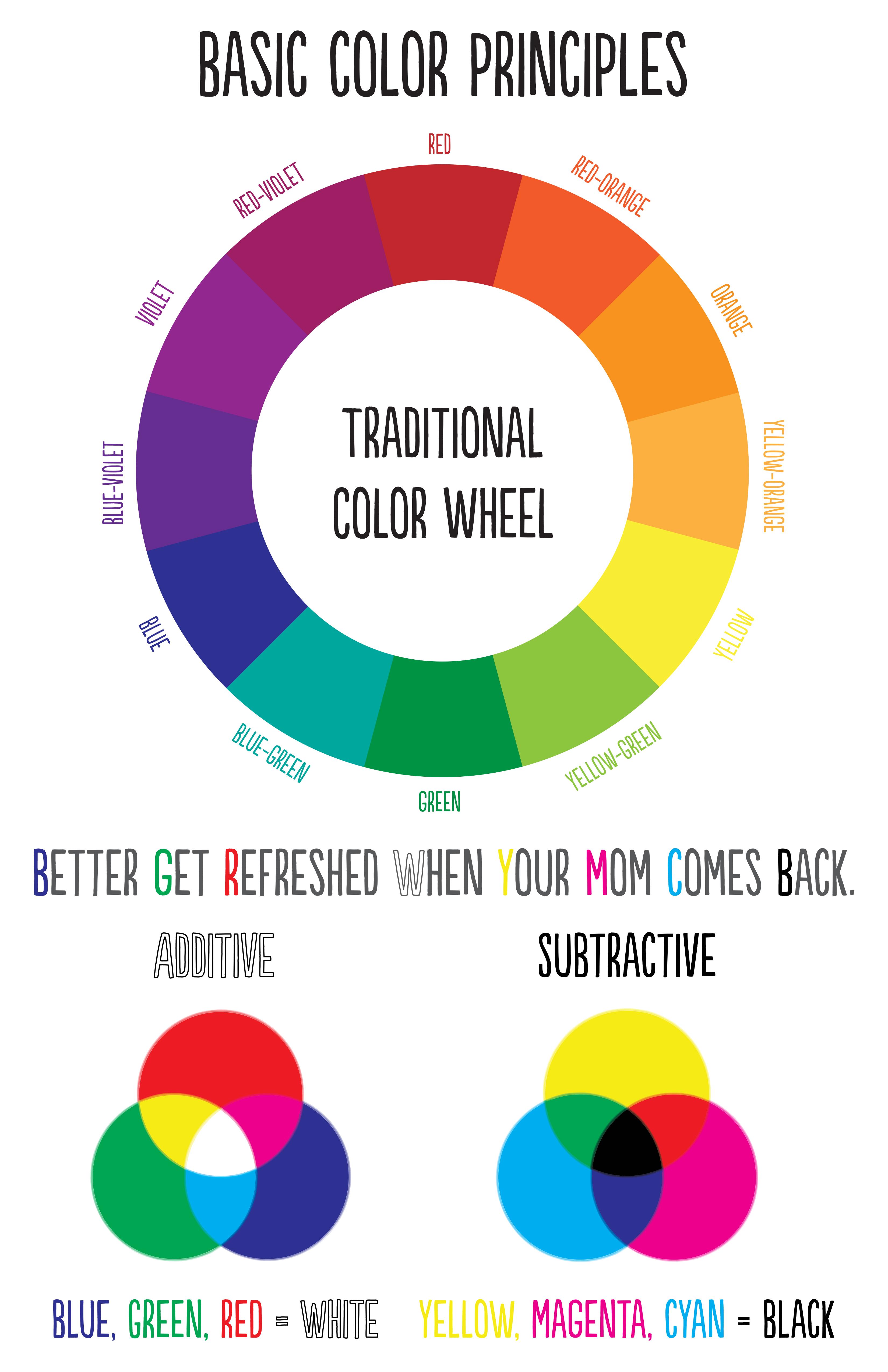 10 Basic Colors basic color principles – katelyn jane wass
